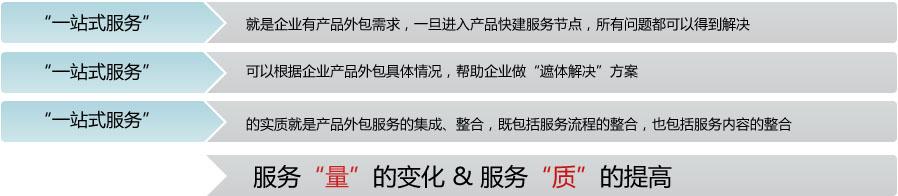 南京公司地址注銷需要提供哪些材料